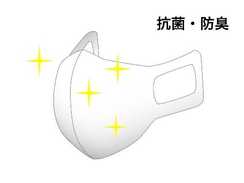 OJICOのマスク プレミアム