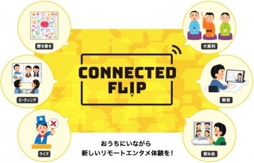 「Connected Flip」