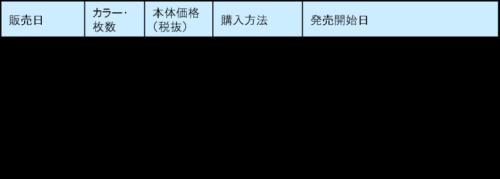 『ダブル抗菌・洗えるクールマスク』 AOKI
