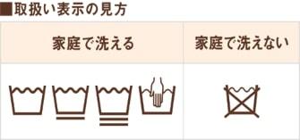 「エコバッグの洗い方」