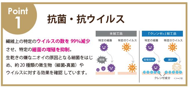 抗菌・抗ウイルス・シアバターマスク