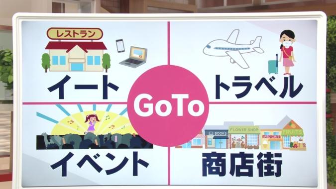 めんたいワイド Go TOキャンペーン