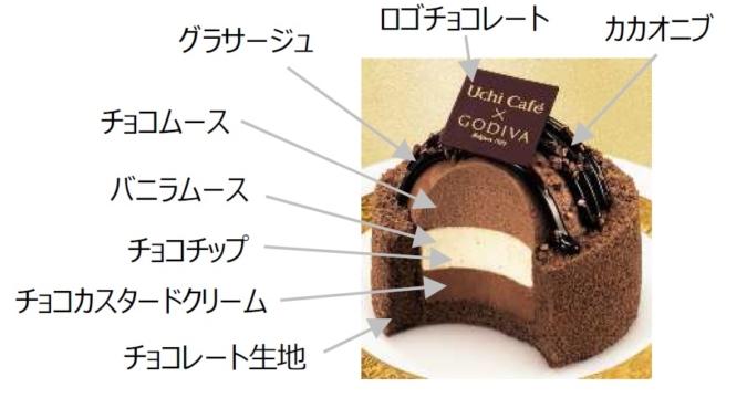 ローソン バレンタイン Uchi Café × GODIVA ショコラドーム ヴァニーユ