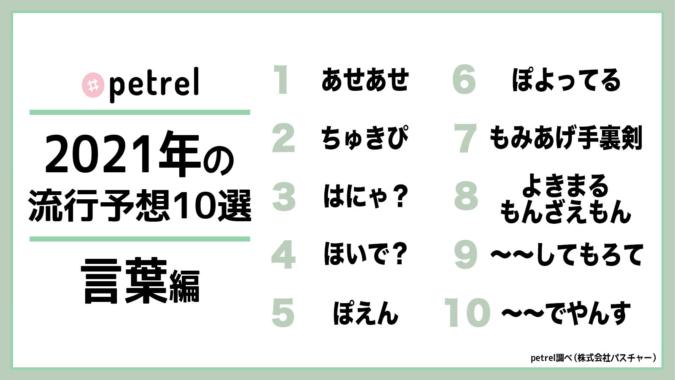 「2021年流行予想10選」 コトバ