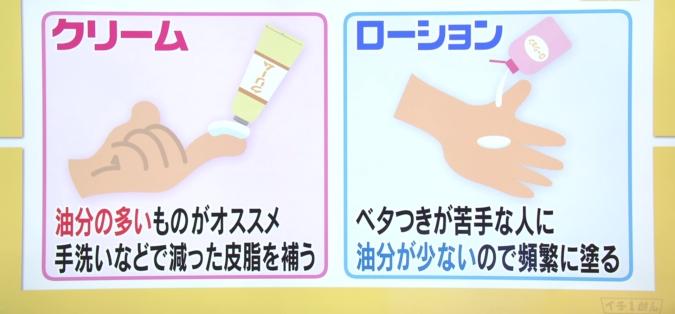 手荒れ対策 ハンドクリームの使い方