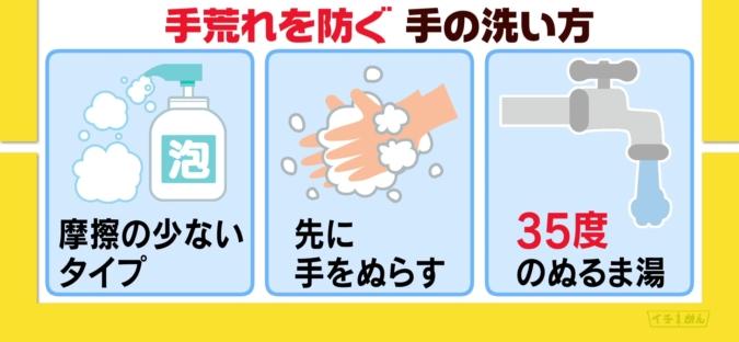 手荒れ対策 手の洗い方