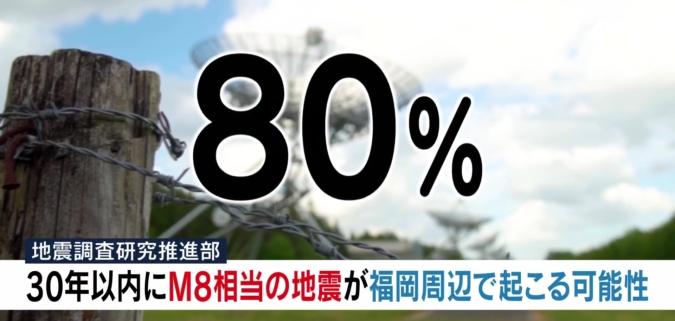 今後30年以内に福岡県周辺でマグニチュード8相当の地震が起こる確率