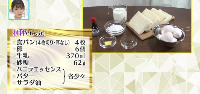 The Okura Tokyo(ジ・オークラ・トーキョー) 特製フレンチトースト 材料